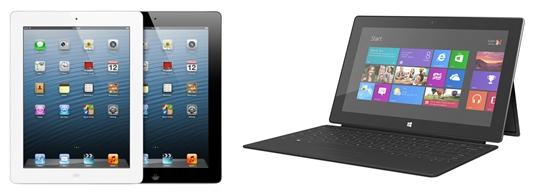 Tablet / iPad Rentals